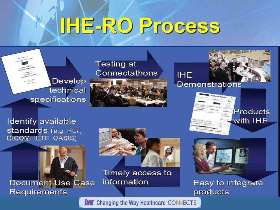 IHE-RO Process