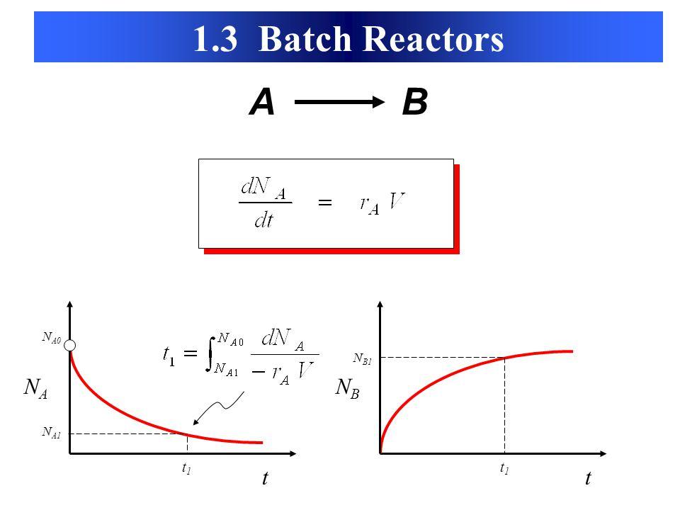 1.3 Batch Reactors t NANA N A0 A B t NBNB N B1 t1t1 t1t1 N A1