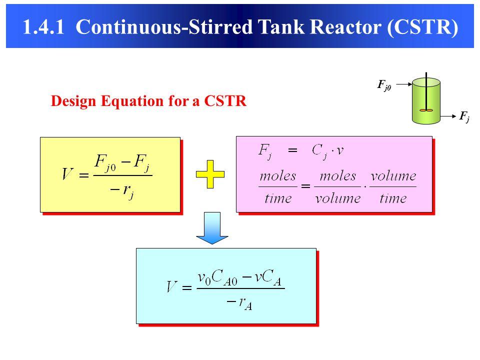 1.4.1 Continuous-Stirred Tank Reactor (CSTR) Design Equation for a CSTR F j0 FjFj