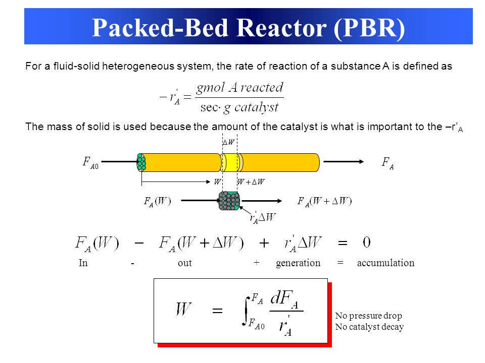 Packed-Bed Reactor (PBR) For a fluid-solid heterogeneous system, the rate of reaction of a substance A is defined as The mass of solid is used because