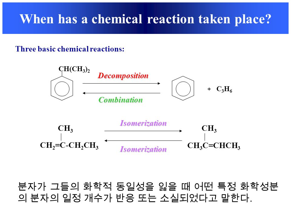 Three basic chemical reactions: When has a chemical reaction taken place? CH(CH 3 ) 2 + C 3 H 6 Decomposition Combination CH 2 =C-CH 2 CH 3 CH 3 CH 3