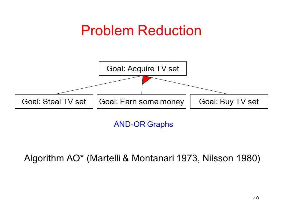 40 Problem Reduction Goal: Acquire TV set AND-OR Graphs Goal: Steal TV setGoal: Earn some moneyGoal: Buy TV set Algorithm AO* (Martelli & Montanari 19