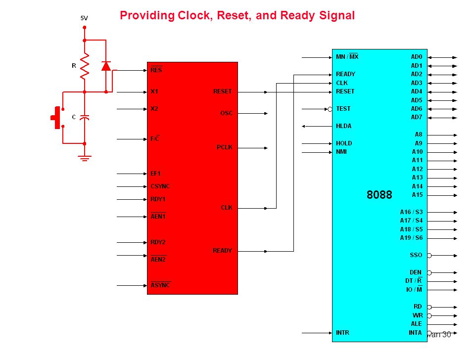 University of Tehran 30 Providing Clock, Reset, and Ready Signal