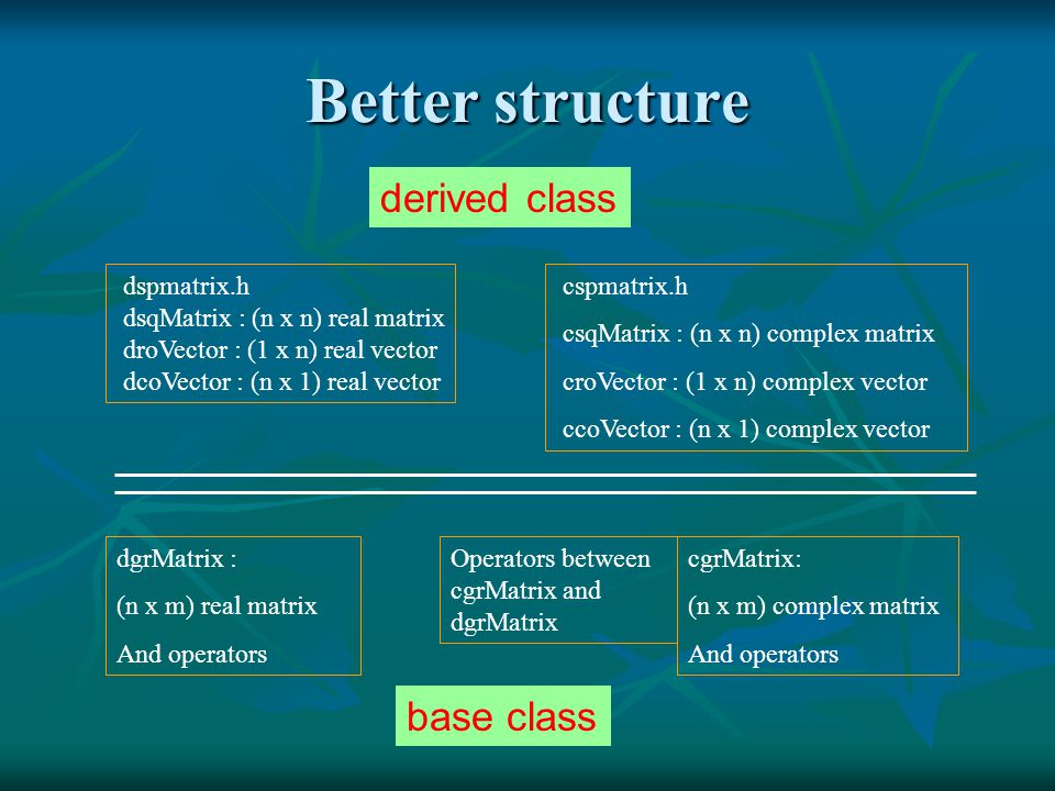 Class dgrMatrix Class dgrMatrix class dgrMatrix { protected: int n_row; int n_col; double* a_mtx; public: ….; } Test program