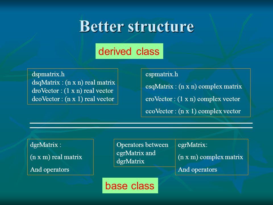 Class dcoVector class droVector : public dgrMatrix { public: droVector():dgrMatrix(){}; droVector(int n):dgrMatrix(1, n){}; droVector(int n, double x) : dgrMatrix(1, n, x){}; droVector(int n, double *xpt) : dgrMatrix(1, n, xpt){}; droVector(const dgrMatrix &mtx); };