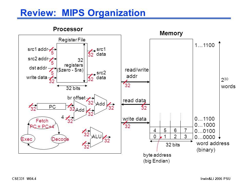 CSE331 W04.4Irwin&Li 2006 PSU Review: MIPS Organization Processor Memory 32 bits 2 30 words read/write addr read data write data word address (binary) 0…0000 0…0100 0…1000 0…1100 1…1100 Register File src1 addr src2 addr dst addr write data 32 bits src1 data src2 data 32 registers ($zero - $ra) 32 5 5 5 PC ALU 32 0123 7654 byte address (big Endian) Fetch PC = PC+4 DecodeExec Add 32 4 Add 32 br offset