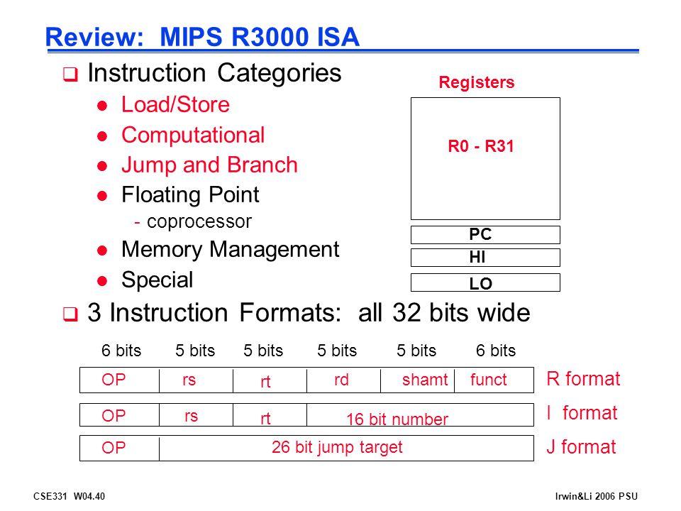 CSE331 W04.40Irwin&Li 2006 PSU Review: MIPS R3000 ISA  Instruction Categories l Load/Store l Computational l Jump and Branch l Floating Point -coprocessor l Memory Management l Special  3 Instruction Formats: all 32 bits wide R0 - R31 PC HI LO OPrs rt rdshamtfunct OPrs rt 16 bit number OP 26 bit jump target Registers R format I format 6 bits5 bits 6 bits J format