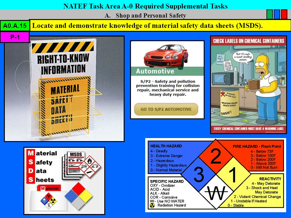 NATEF Task Area A-0 Required Supplemental Tasks A. Shop and Personal Safety Locate and demonstrate knowledge of material safety data sheets (MSDS). A0