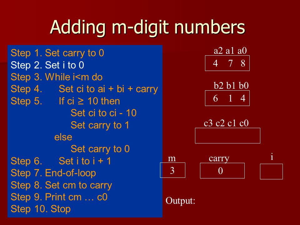 Adding m-digit numbers Step 1. Set carry to 0 Step 2.