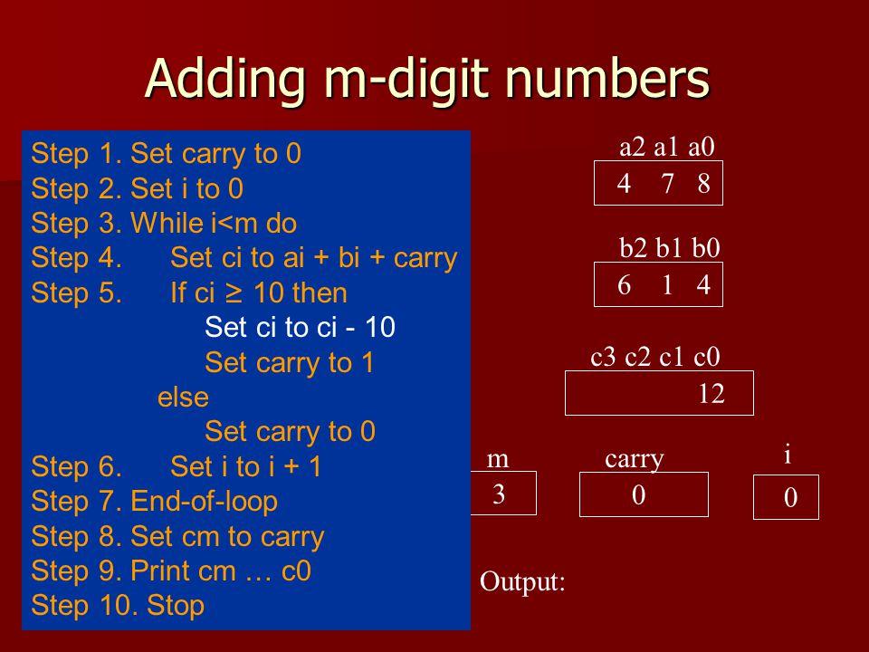 Adding m-digit numbers a2 a1 a0 4 7 8 b2 b1 b0 6 1 4 c3 c2 c1 c0 12 carry 0 i 0 Output: 3 m Step 1.