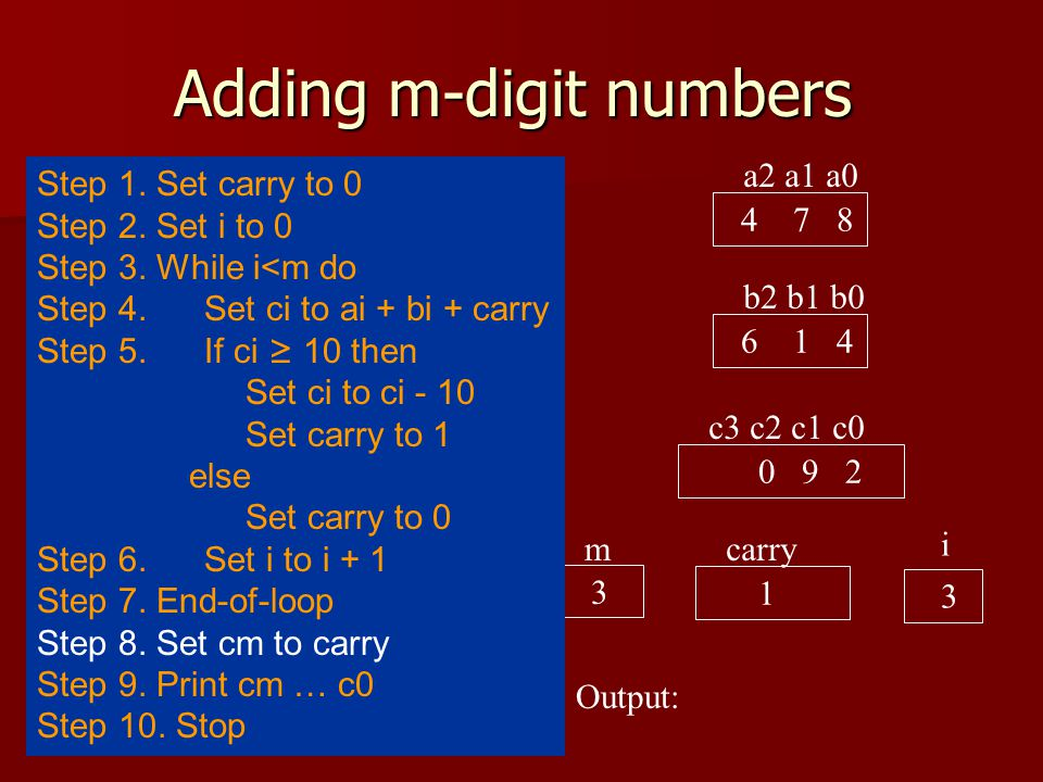 Adding m-digit numbers a2 a1 a0 4 7 8 b2 b1 b0 6 1 4 c3 c2 c1 c0 0 9 2 carry 1 i 3 Output: 3 m Step 1.