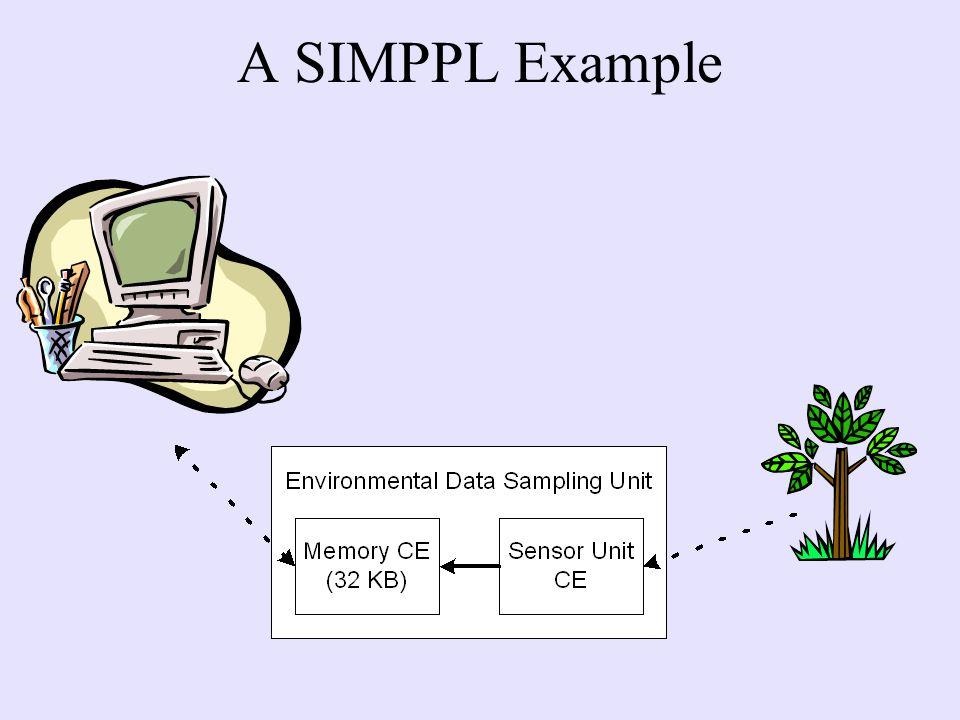 A SIMPPL Example