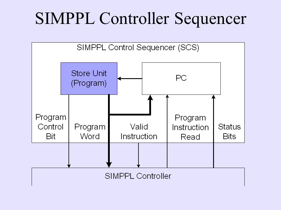 SIMPPL Controller Sequencer