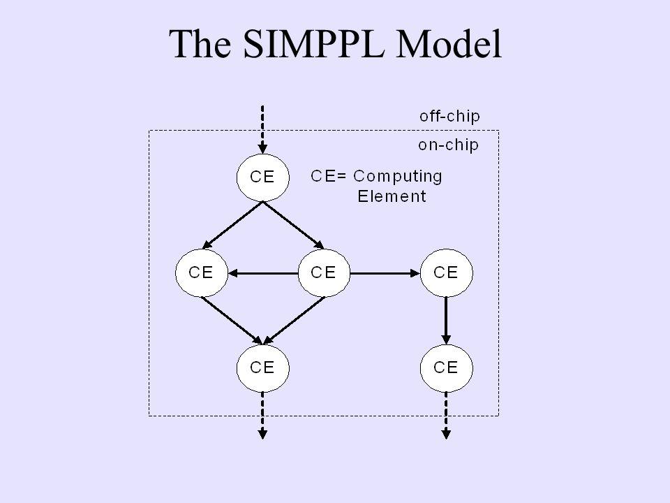 The SIMPPL Model