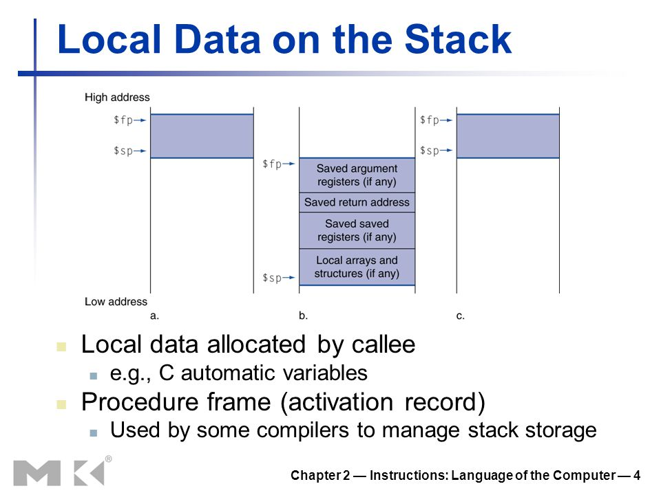 Chapter 2 — Instructions: Language of the Computer — 4 Local Data on the Stack Local data allocated by callee e.g., C automatic variables Procedure fr