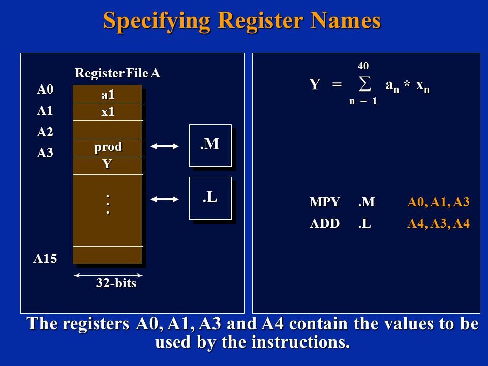 Specifying Register Names Y = 40  a n x n n = 1 * MPY.MA0, A1, A3 ADD.LA4, A3, A4 The registers A0, A1, A3 and A4 contain the values to be used by the instructions..M.M.L.L A0A1A2A3A15 Register File A............
