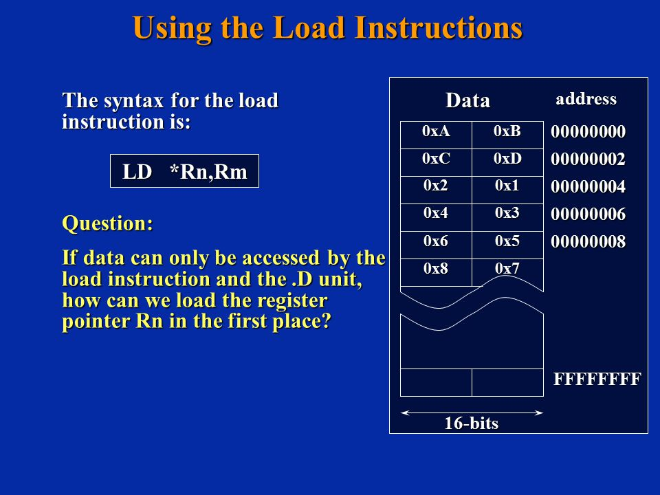 Using the Load Instructions 00000000 00000002 00000004 00000006 00000008 Data 16-bits address FFFFFFFF 0xB0xA 0xD0xC Question: If data can only be accessed by the load instruction and the.D unit, how can we load the register pointer Rn in the first place.