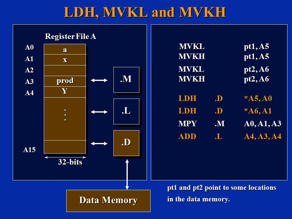 LDH, MVKL and MVKH.M.M.L.L A0A1A2A3A4A15 Register File A............ a x prod 32-bits Y.D.D Data Memory MVKL pt1, A5 MVKL pt1, A5 MVKH pt1, A5 MVKH pt