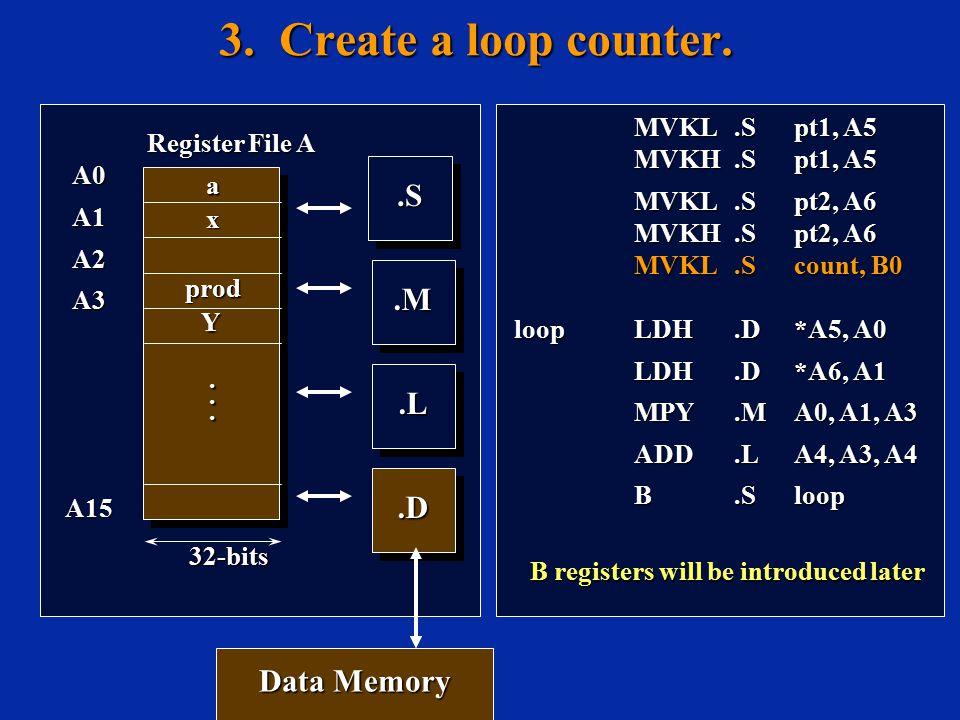 Data Memory 3. Create a loop counter..M.M.L.L A0A1A2A3A15 Register File A............ a x prod 32-bits Y.D.D.M.M.L.L A0A1A2A3A15............ a x prod