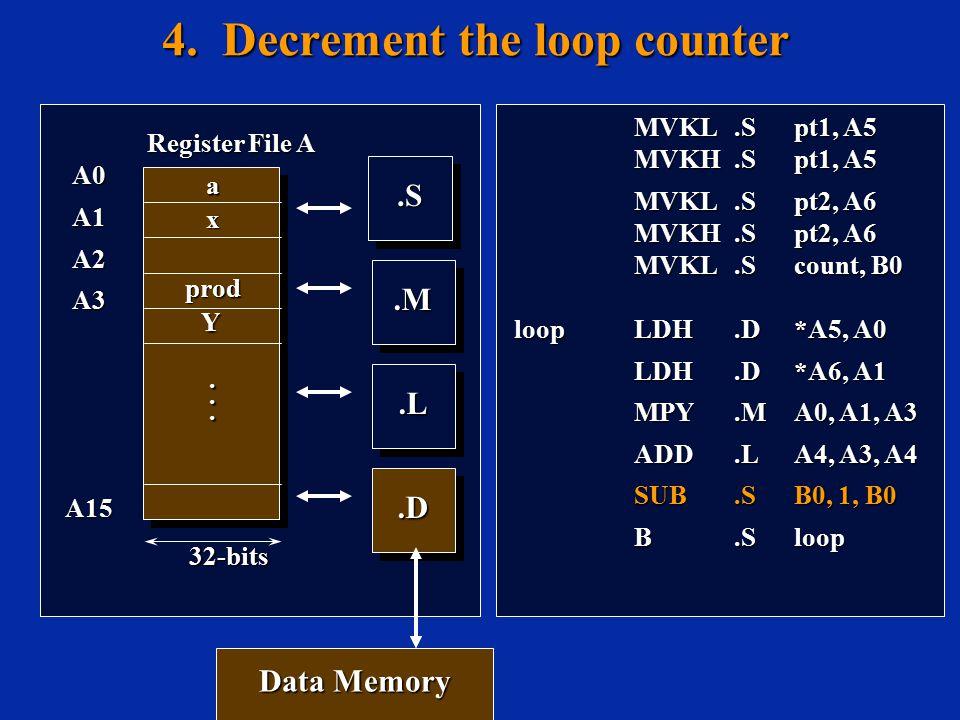 4. Decrement the loop counter.M.M.L.L A0A1A2A3A15 Register File A............ a x prod 32-bits Y.D.D Data Memory.M.M.L.L A0A1A2A3A15 Register File A..