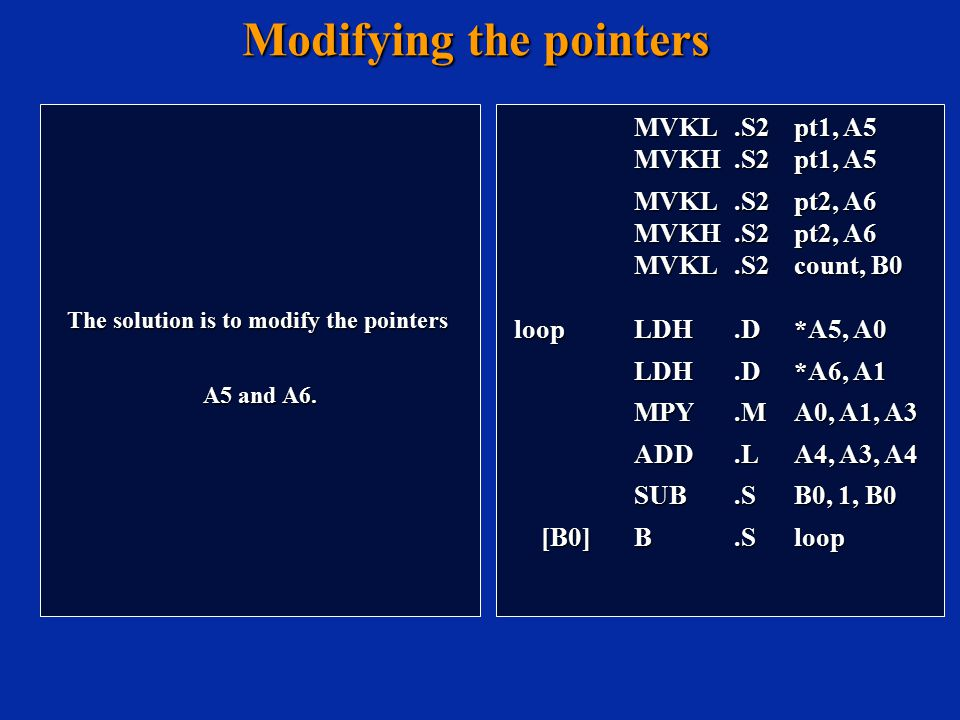 Modifying the pointers The solution is to modify the pointers A5 and A6.