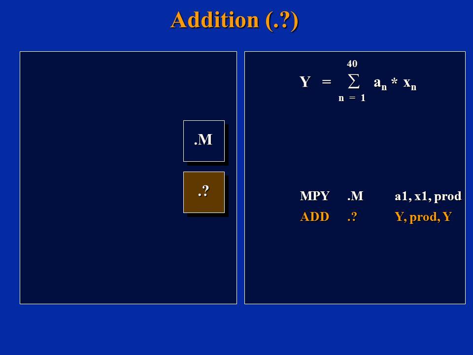 Addition (.?).M.M.?.? Y = 40  a n x n n = 1 * MPY.Ma1, x1, prod ADD.?Y, prod, Y
