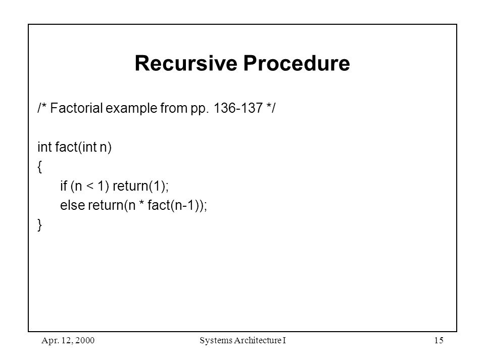 Apr.12, 2000Systems Architecture I15 Recursive Procedure /* Factorial example from pp.