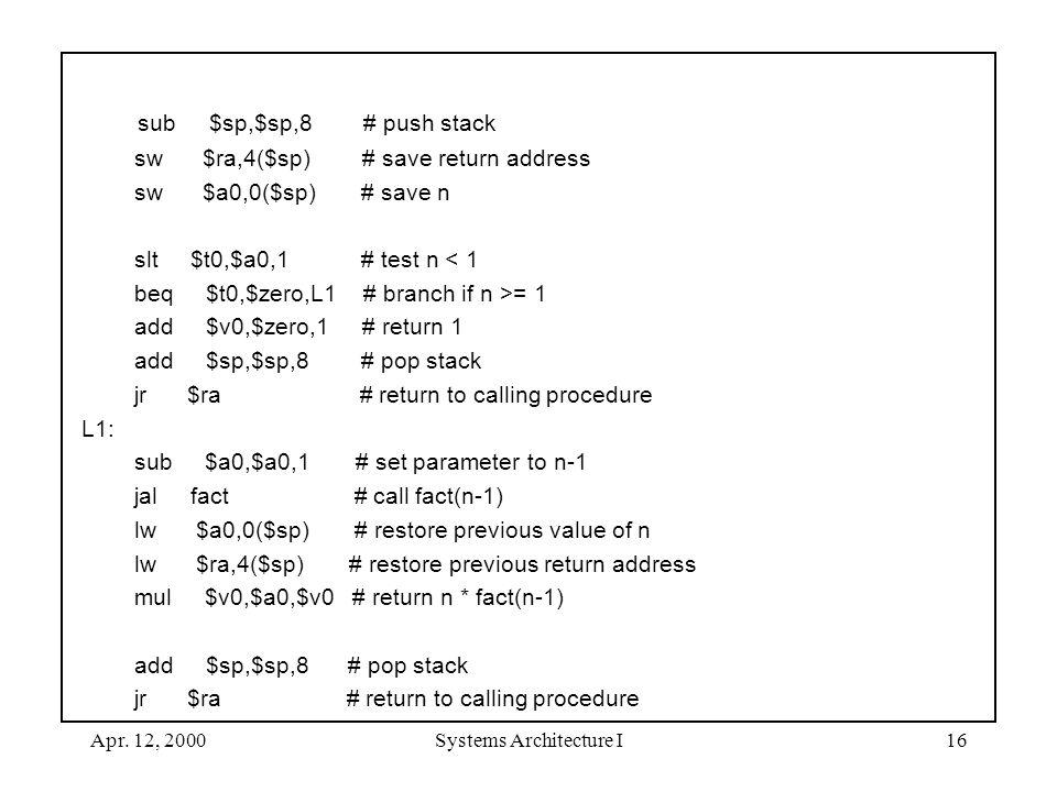 Apr. 12, 2000Systems Architecture I16 sub $sp,$sp,8 # push stack sw $ra,4($sp) # save return address sw $a0,0($sp) # save n slt $t0,$a0,1 # test n < 1