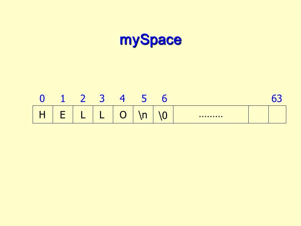 mySpace H ELLO\n \0 ……… 012345663