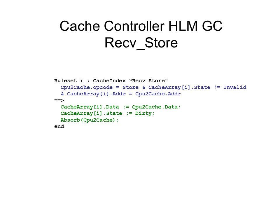 Ruleset i : CacheIndex Recv Store Cpu2Cache.opcode = Store & CacheArray[i].State != Invalid & CacheArray[i].Addr = Cpu2Cache.Addr ==> CacheArray[i].Data := Cpu2Cache.Data; CacheArray[i].State := Dirty; Absorb(Cpu2Cache); end Cache Controller HLM GC Recv_Store