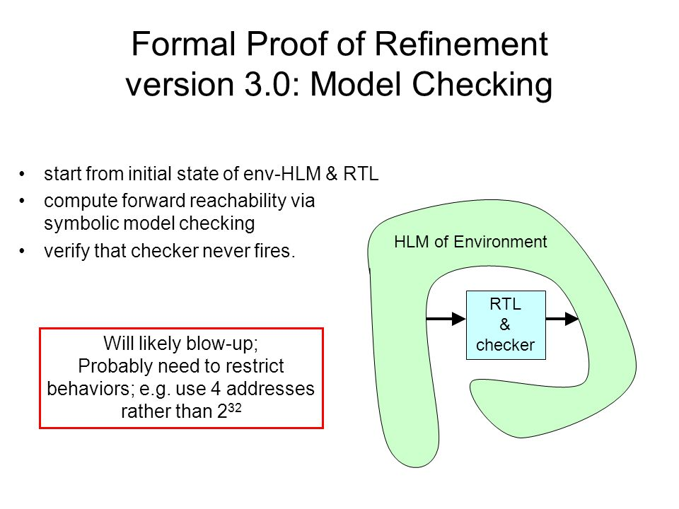Formal Proof of Refinement version 3.0: Model Checking Will likely blow-up; Probably need to restrict behaviors; e.g.