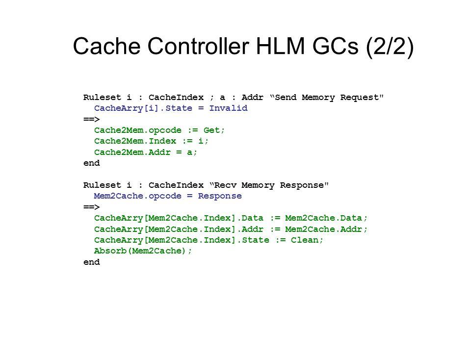 Ruleset i : CacheIndex ; a : Addr Send Memory Request CacheArry[i].State = Invalid ==> Cache2Mem.opcode := Get; Cache2Mem.Index := i; Cache2Mem.Addr = a; end Ruleset i : CacheIndex Recv Memory Response Mem2Cache.opcode = Response ==> CacheArry[Mem2Cache.Index].Data := Mem2Cache.Data; CacheArry[Mem2Cache.Index].Addr := Mem2Cache.Addr; CacheArry[Mem2Cache.Index].State := Clean; Absorb(Mem2Cache); end Cache Controller HLM GCs (2/2)