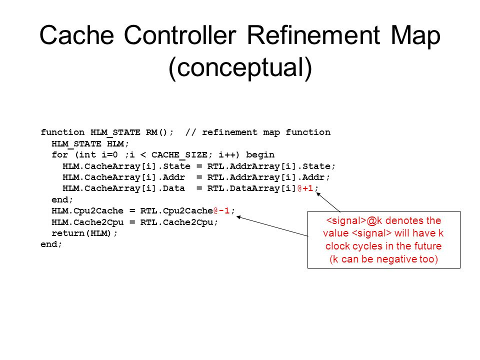 Cache Controller Refinement Map (conceptual) function HLM_STATE RM(); // refinement map function HLM_STATE HLM; for (int i=0 ;i < CACHE_SIZE; i++) begin HLM.CacheArray[i].State = RTL.AddrArray[i].State; HLM.CacheArray[i].Addr = RTL.AddrArray[i].Addr; HLM.CacheArray[i].Data = RTL.DataArray[i]@+1; end; HLM.Cpu2Cache = RTL.Cpu2Cache@-1; HLM.Cache2Cpu = RTL.Cache2Cpu; return(HLM); end; @k denotes the value will have k clock cycles in the future (k can be negative too)