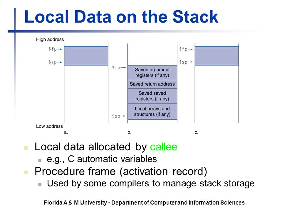 Florida A & M University - Department of Computer and Information Sciences Local Data on the Stack Local data allocated by callee e.g., C automatic va