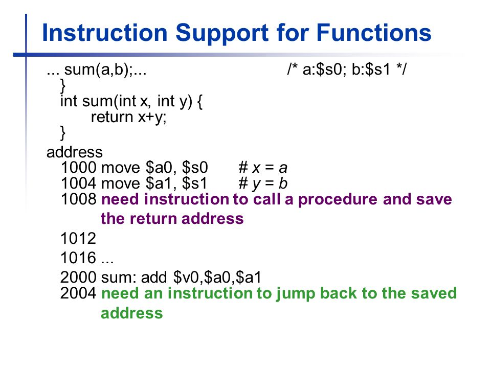 Instruction Support for Functions... sum(a,b);... /* a:$s0; b:$s1 */ } int sum(int x, int y) { return x+y; } address 1000 move $a0, $s0 # x = a 1004 m
