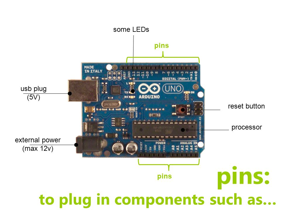 usb plug (5V) external power (max 12v) some LEDs reset button pins pins: to plug in components such as… processor