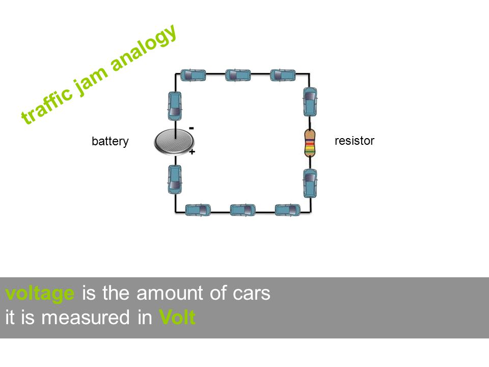 -+-+ voltage is the amount of cars it is measured in Volt battery resistor traffic jam analogy