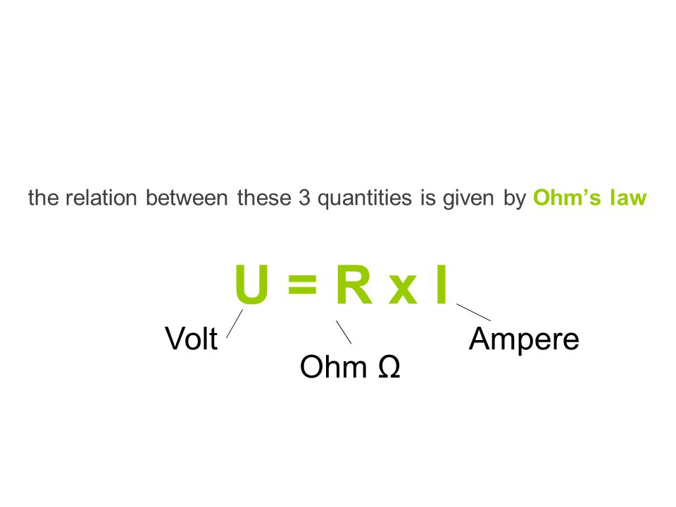 the relation between these 3 quantities is given by Ohm's law U = R x I Volt Ohm Ω Ampere