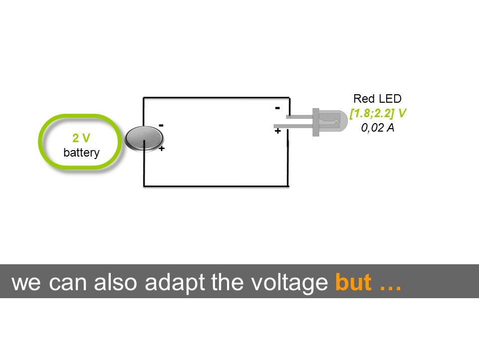 we can also adapt the voltage but … Red LED [1.8;2.2] V 0,02 A -+-+ 2 V battery -+-+