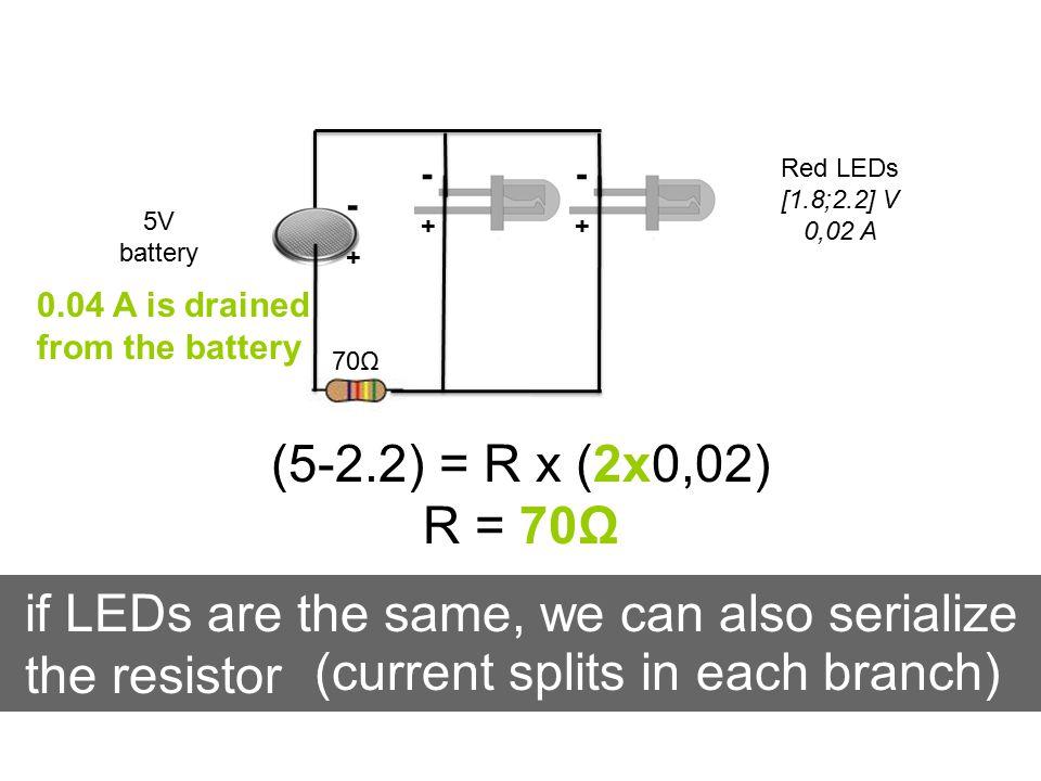-+-+ -+-+ if LEDs are the same, we can also serialize the resistor -+-+ 5V battery Red LEDs [1.8;2.2] V 0,02 A (5-2.2) = R x (2x0,02) R = 70Ω 70Ω 0.04 A is drained from the battery (current splits in each branch)