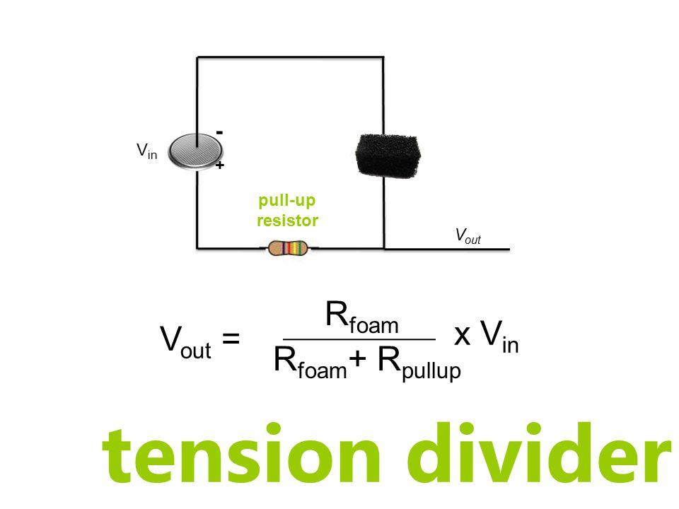 tension divider R foam + R pullup R foam x V in V out = V in -+-+ pull-up resistor V out