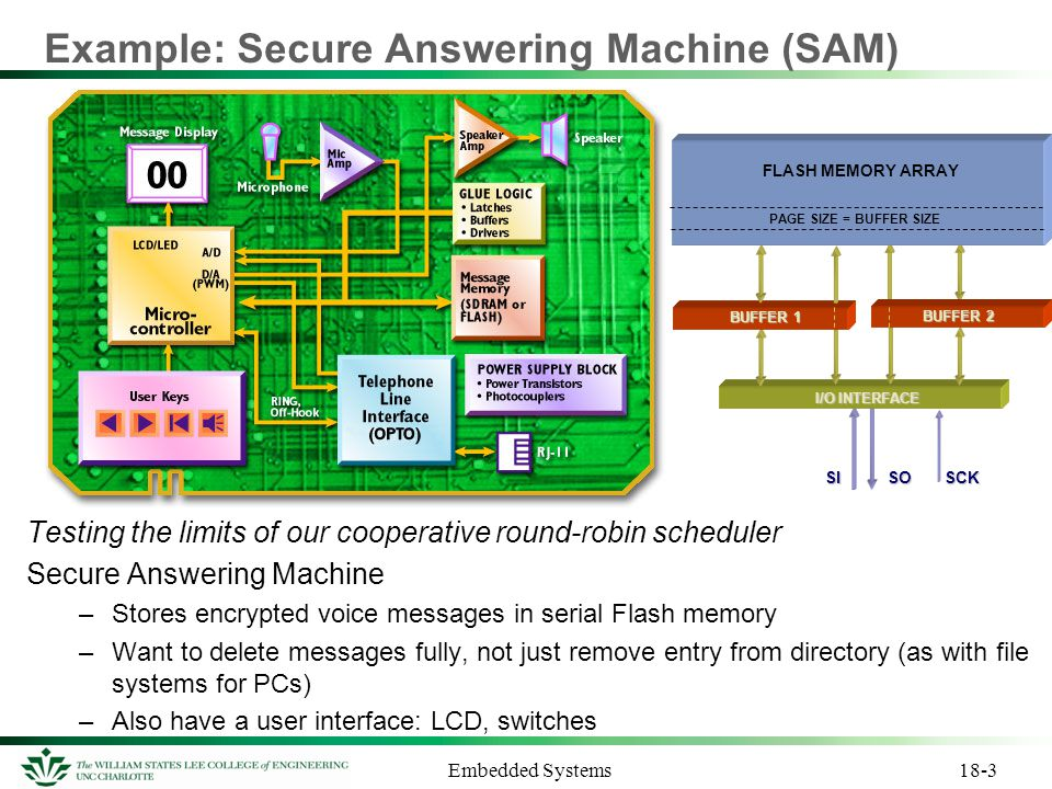 Embedded Systems SAM Delete Function and Timing void Delete_Message(unsigned mes_num) { … LCD( Are you sure? ); // 10 ms get_debounced_switch(&k, 5); // 400 ms min, 5 s max if (k == CANCEL_KEY) { LCD( Cancelled );// 10 ms } else if (k == TIMEOUT) { LCD( Timed Out );// 10 ms } else { LCD( Erasing );// 10 ms Flash_to_Buffer(DIR_PAGE);// 250 us Read_Buffer(dir);// 100 us …// find offsets …// erase dir.
