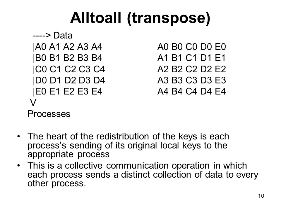 9 Allgather ----> Data |A0A0 B0 C0 D0 E0 |B0A0 B0 C0 D0 E0 |C0A0 B0 C0 D0 E0 |D0A0 B0 C0 D0 E0 |E0A0 B0 C0 D0 E0 V Processes Simultaneously gather all of x onto each processes.