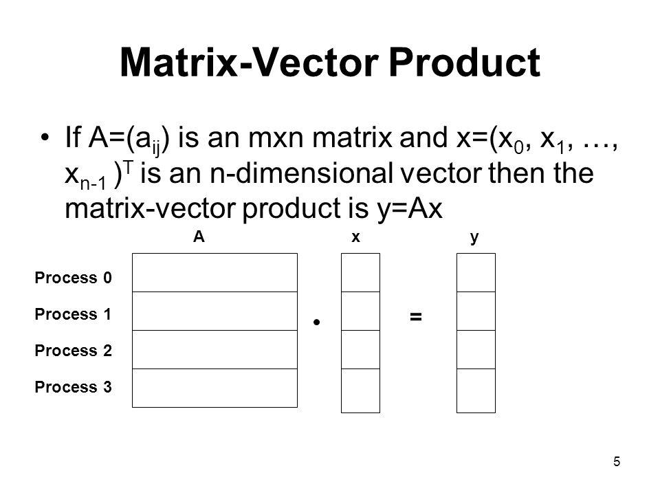 5 Matrix-Vector Product If A=(a ij ) is an mxn matrix and x=(x 0, x 1, …, x n-1 ) T is an n-dimensional vector then the matrix-vector product is y=Ax = A x y Process 0 Process 1 Process 2 Process 3