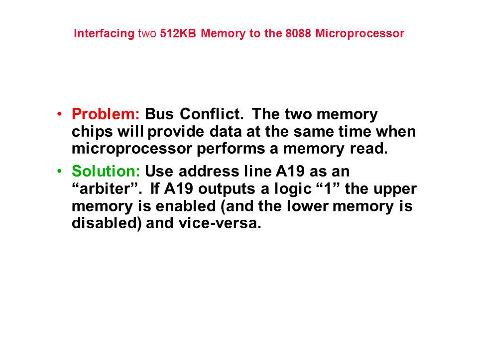 Problem: Bus Conflict.