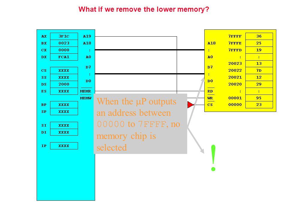 When the  P outputs an address between 80000 to FFFFF, this memory is selected When the  P outputs an address between 00000 to 7FFFF, no memory chip is selected !