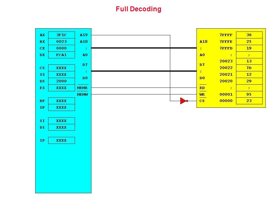 Full Decoding