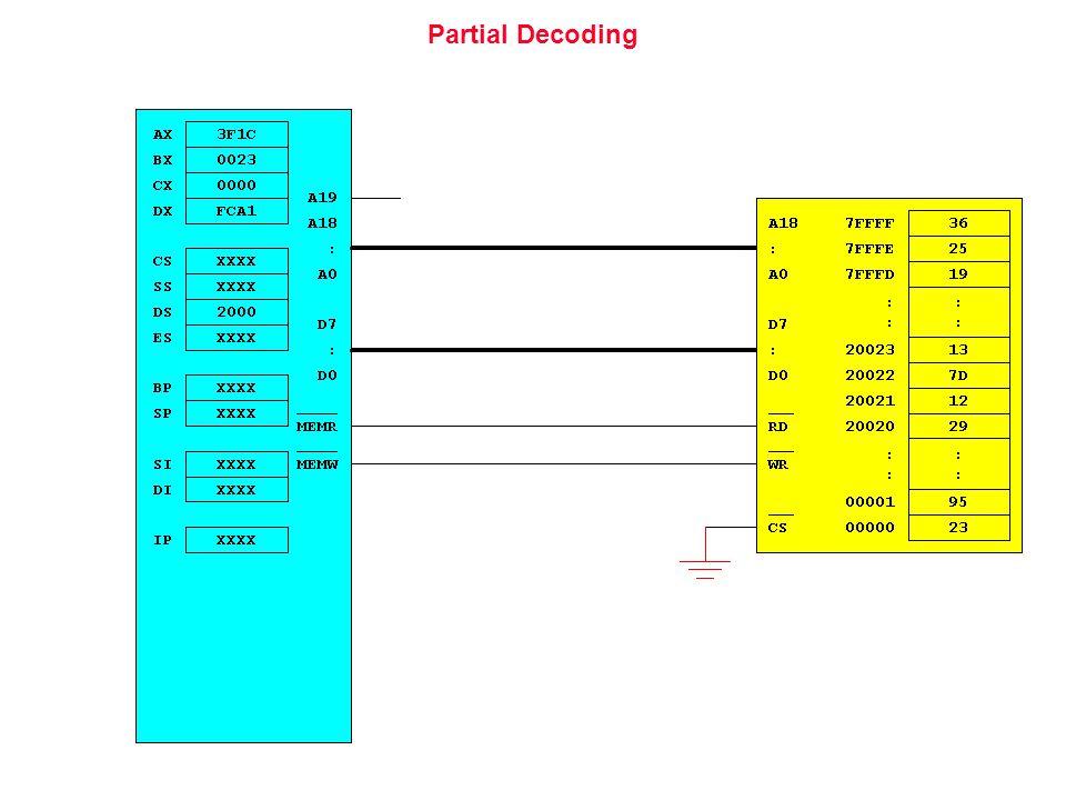 Partial Decoding