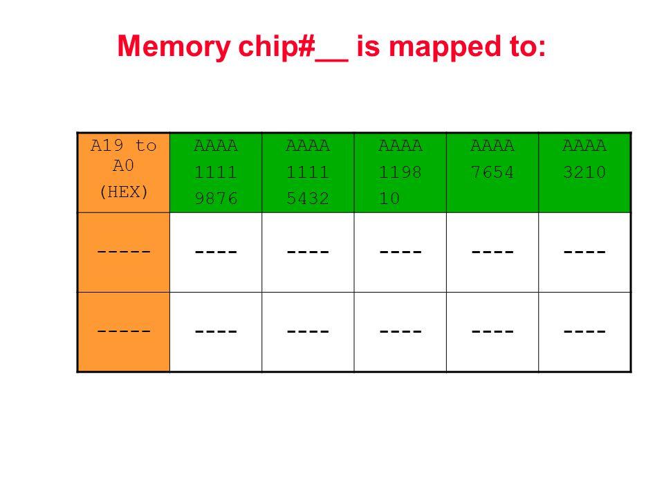 Memory chip#__ is mapped to: A19 to A0 (HEX) AAAA 1111 9876 AAAA 1111 5432 AAAA 1198 1000 AAAA 7654 AAAA 3210 ----- ---- ---------