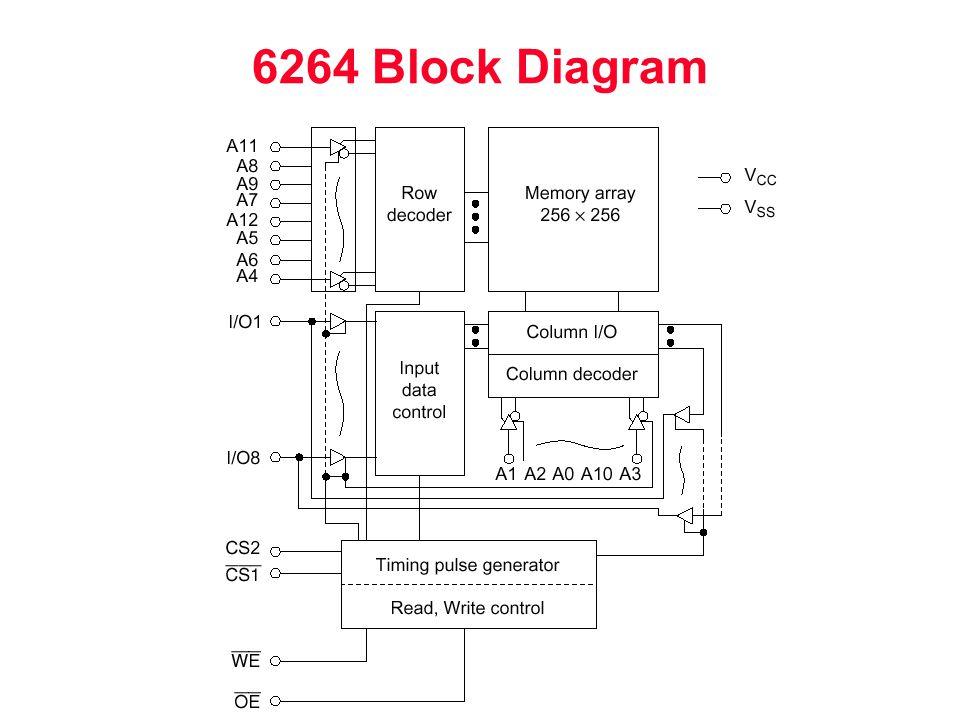 6264 Block Diagram